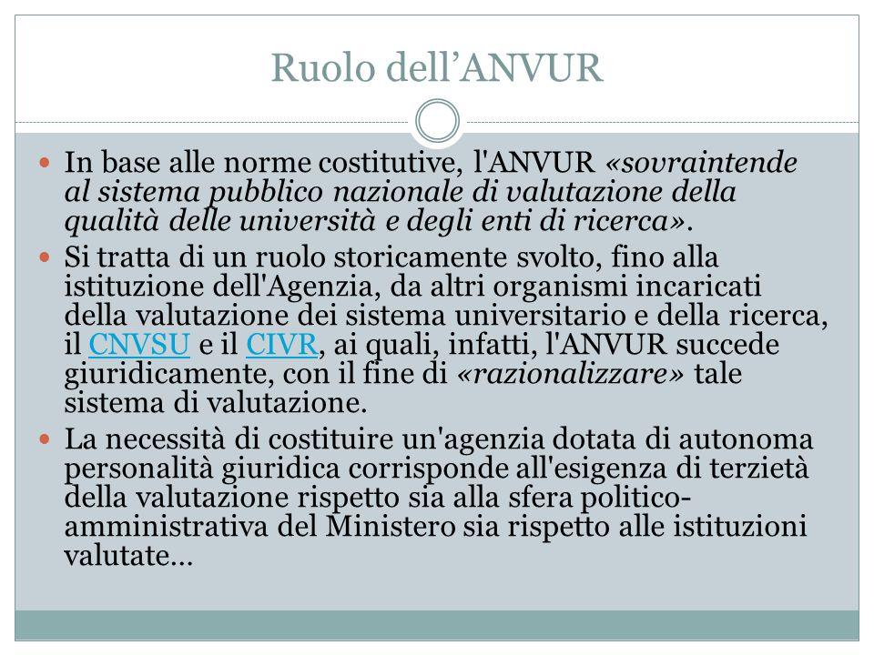 Ruolo dellANVUR In base alle norme costitutive, l ANVUR «sovraintende al sistema pubblico nazionale di valutazione della qualità delle università e degli enti di ricerca».