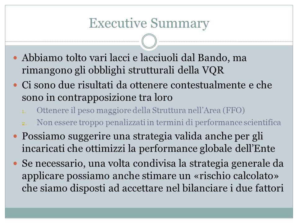 Executive Summary Abbiamo tolto vari lacci e lacciuoli dal Bando, ma rimangono gli obblighi strutturali della VQR Ci sono due risultati da ottenere contestualmente e che sono in contrapposizione tra loro 1.