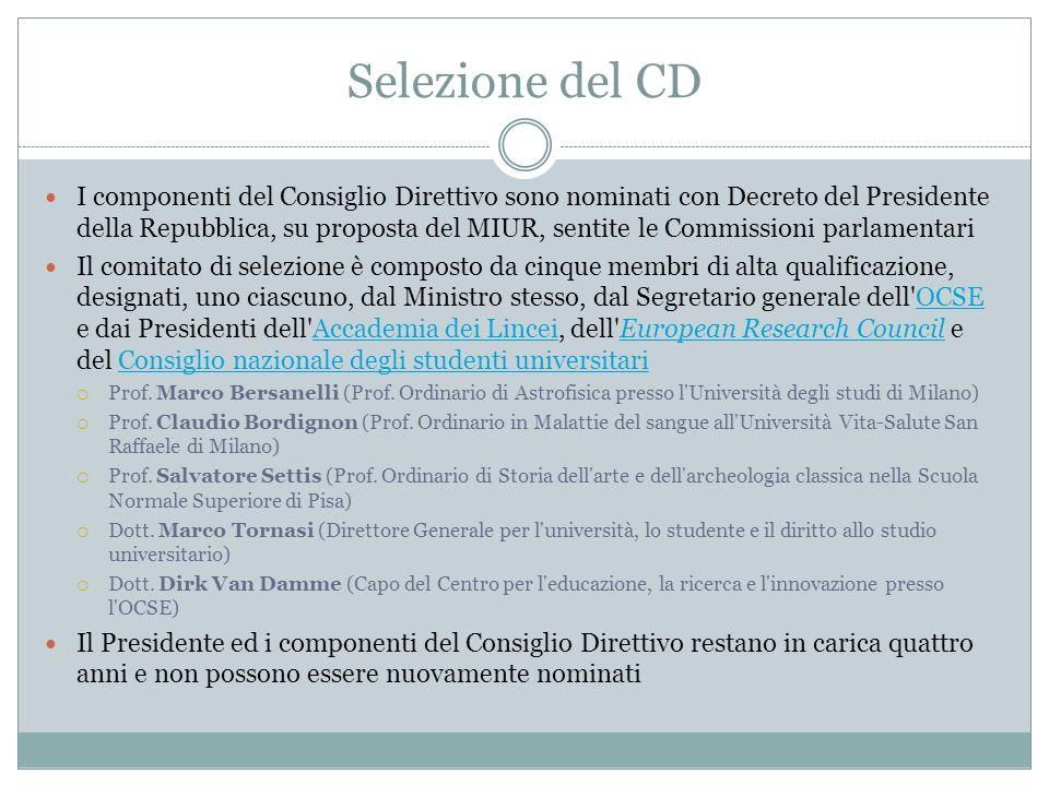 Selezione del CD I componenti del Consiglio Direttivo sono nominati con Decreto del Presidente della Repubblica, su proposta del MIUR, sentite le Comm