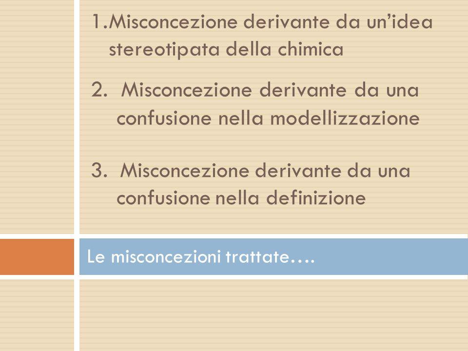 Le misconcezioni trattate…. 1.Misconcezione derivante da unidea stereotipata della chimica 3. Misconcezione derivante da una confusione nella definizi