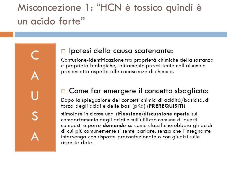 Misconcezione 1: HCN è tossico quindi è un acido forte CAUSACAUSA Ipotesi della causa scatenante: Confusione-identificazione tra proprietà chimiche de