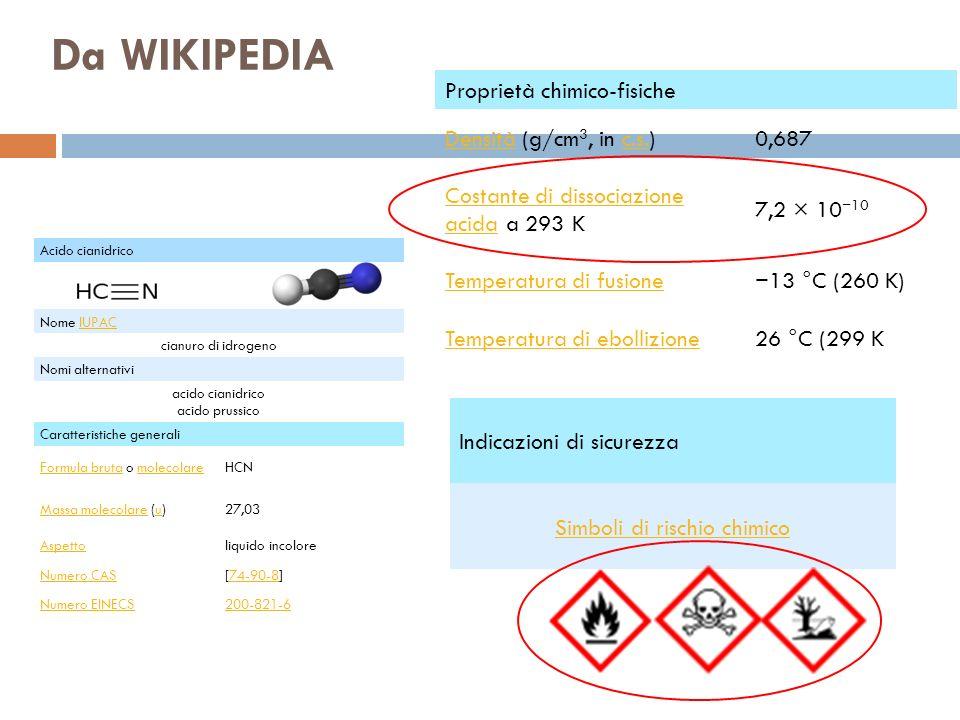 Acido cianidrico Nome IUPACIUPAC cianuro di idrogeno Nomi alternativi acido cianidrico acido prussico Caratteristiche generali Formula brutaFormula br