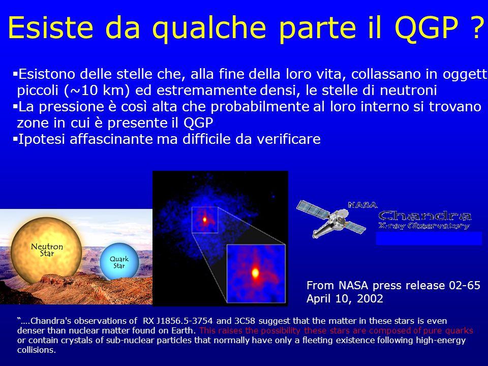 Esiste da qualche parte il QGP ? Esistono delle stelle che, alla fine della loro vita, collassano in oggetti piccoli (~10 km) ed estremamente densi, l