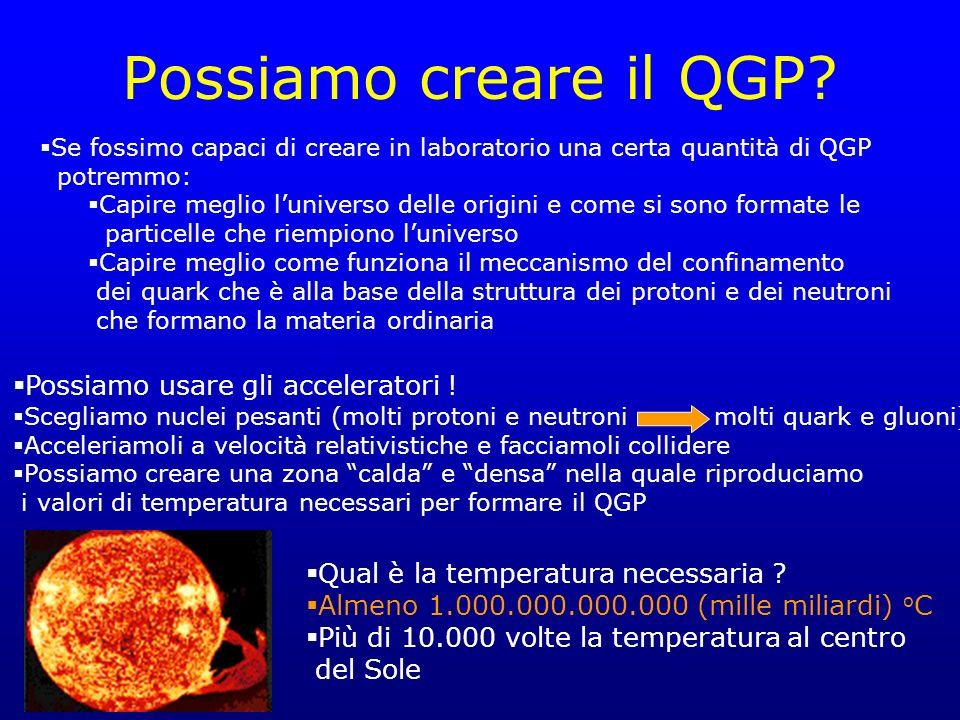 Possiamo creare il QGP? Se fossimo capaci di creare in laboratorio una certa quantità di QGP potremmo: Capire meglio luniverso delle origini e come si