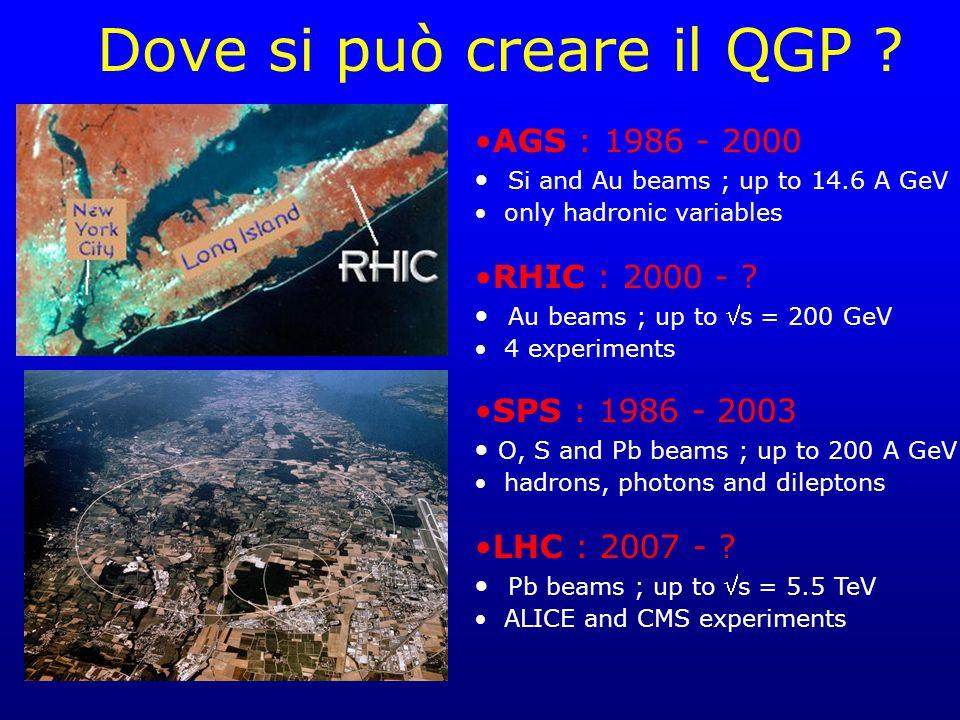 Dove si può creare il QGP .