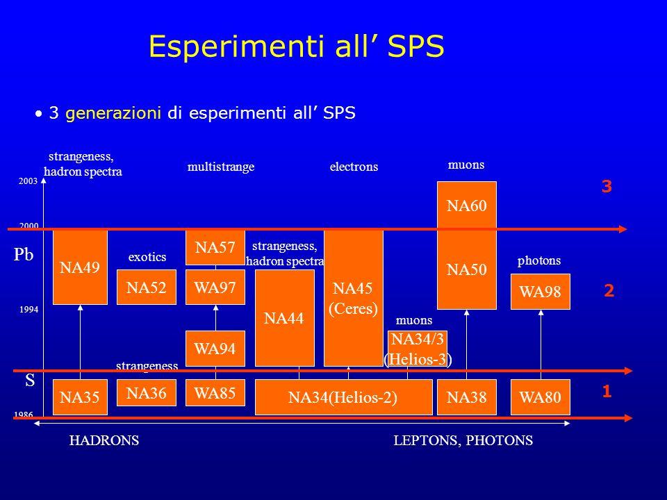 Esperimenti all SPS NA35 NA36 NA49 NA34(Helios-2) NA34/3 (Helios-3) NA44 NA45 (Ceres) NA38 NA50 NA60 WA80 WA98 WA85 WA97 NA57 NA52 WA94 HADRONSLEPTONS, PHOTONS S multistrange photons electrons 1986 1994 2000 exotics strangeness, hadron spectra strangeness muons 2003 muons strangeness, hadron spectra Pb 1 2 3 generazioni di esperimenti all SPS 3