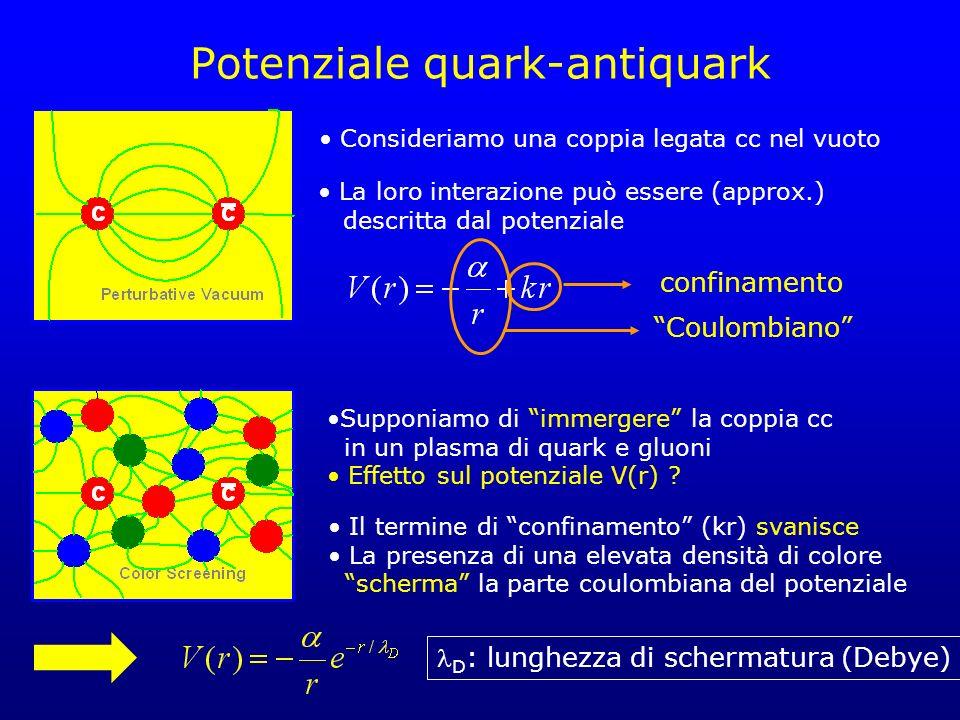 Potenziale quark-antiquark Supponiamo di immergere la coppia cc in un plasma di quark e gluoni Effetto sul potenziale V(r) .