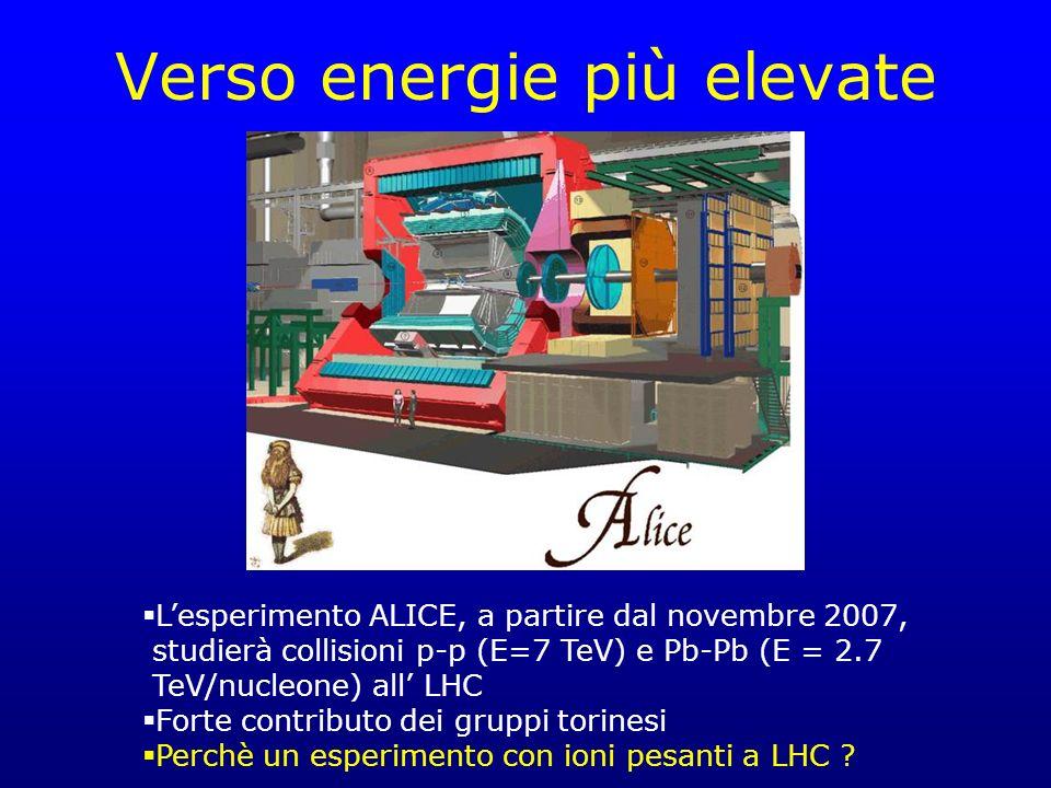 Verso energie più elevate Lesperimento ALICE, a partire dal novembre 2007, studierà collisioni p-p (E=7 TeV) e Pb-Pb (E = 2.7 TeV/nucleone) all LHC Forte contributo dei gruppi torinesi Perchè un esperimento con ioni pesanti a LHC ?