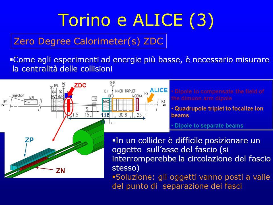 Torino e ALICE (3) Zero Degree Calorimeter(s) ZDC Come agli esperimenti ad energie più basse, è necessario misurare la centralità delle collisioni ALICE ZDC Dipole to compensate the field of the dimuon arm dipole Quadrupole triplet to focalize ion beams Dipole to separate beams ZP ZN 116 m In un collider è difficile posizionare un oggetto sullasse del fascio (si interromperebbe la circolazione del fascio stesso) Soluzione: gli oggetti vanno posti a valle del punto di separazione dei fasci