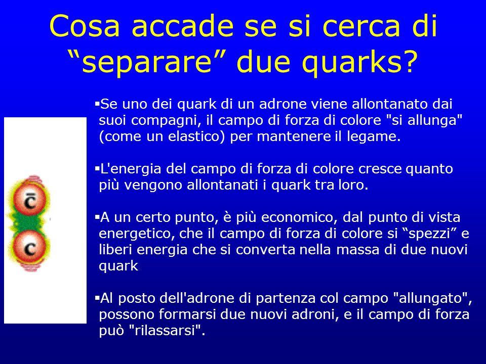 Cosa accade se si cerca di separare due quarks? Se uno dei quark di un adrone viene allontanato dai suoi compagni, il campo di forza di colore