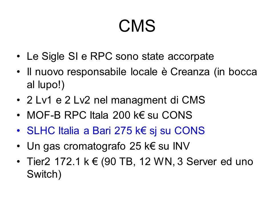 CMS Le Sigle SI e RPC sono state accorpate Il nuovo responsabile locale è Creanza (in bocca al lupo!) 2 Lv1 e 2 Lv2 nel managment di CMS MOF-B RPC Ita