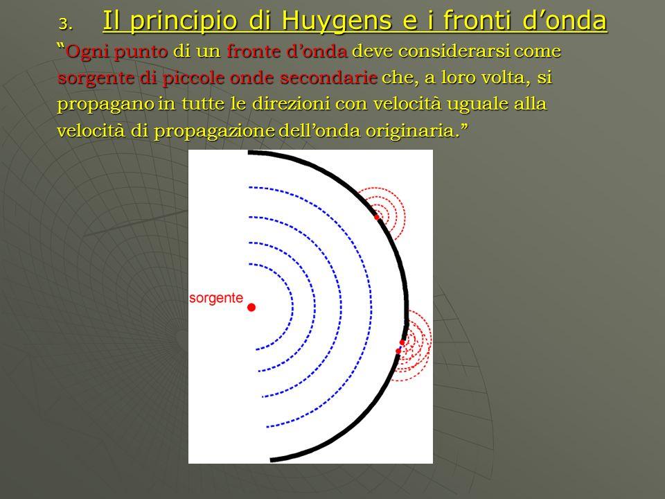 3. Il principio di Huygens e i fronti donda Ogni punto di un fronte donda deve considerarsi come Ogni punto di un fronte donda deve considerarsi come
