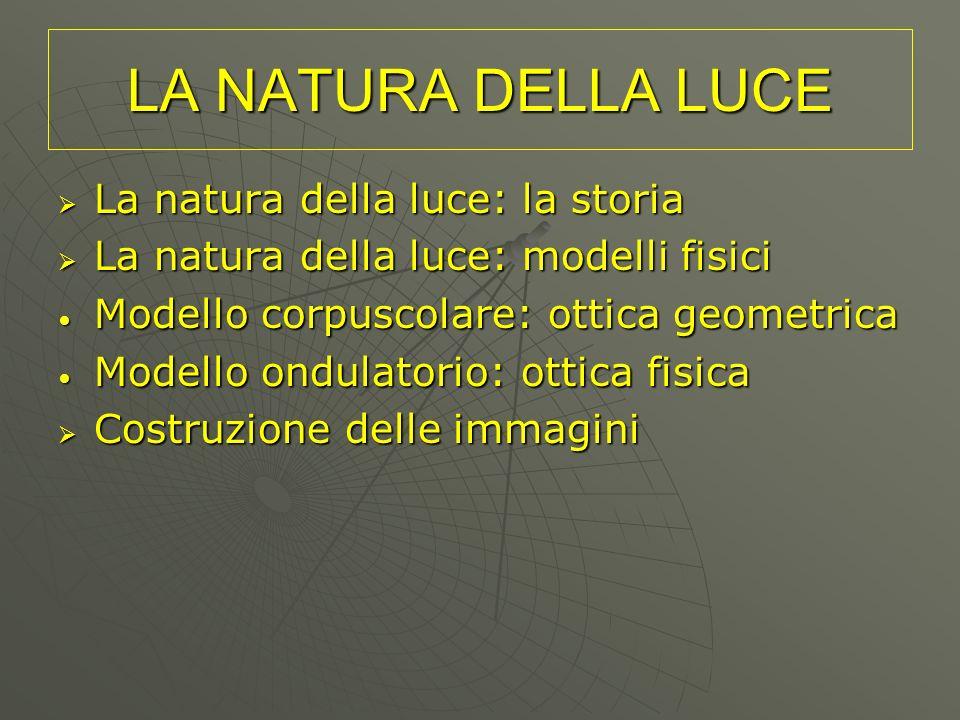 LA NATURA DELLA LUCE La natura della luce: la storia La natura della luce: la storia La natura della luce: modelli fisici La natura della luce: modell