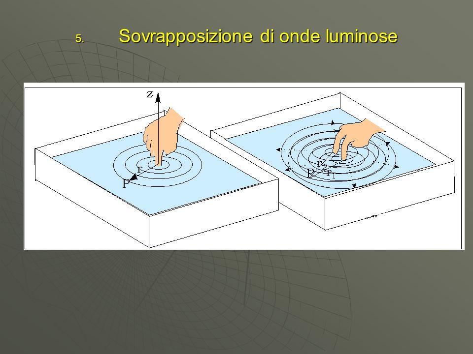 5. Sovrapposizione di onde luminose
