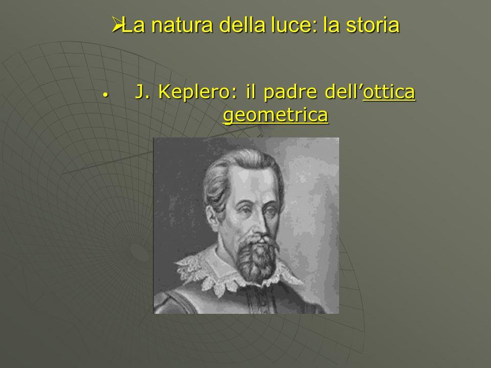 La natura della luce: la storia La natura della luce: la storia J. Keplero: il padre dellottica geometrica J. Keplero: il padre dellottica geometrica