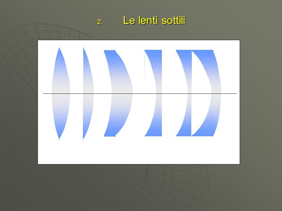 2. Le lenti sottili