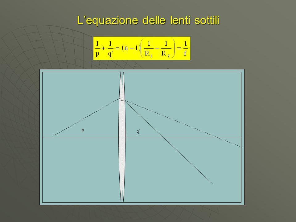Lequazione delle lenti sottili p q