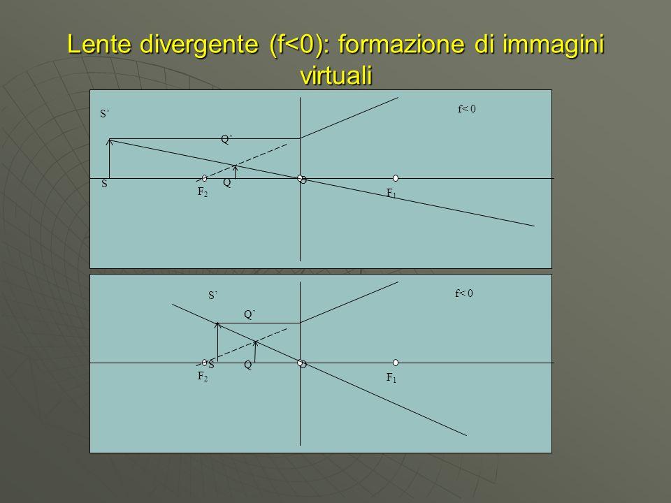 Lente divergente (f<0): formazione di immagini virtuali O F2F2 F1F1 S Q S Q f< 0 O F2F2 F1F1 SQ S Q