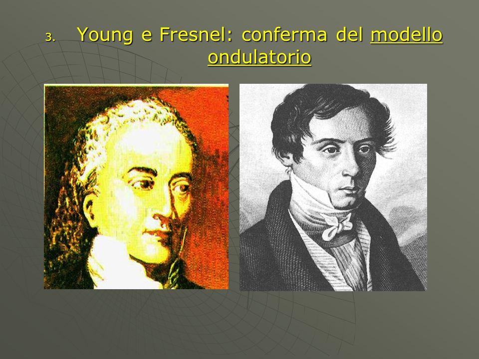 3. Young e Fresnel: conferma del modello ondulatorio