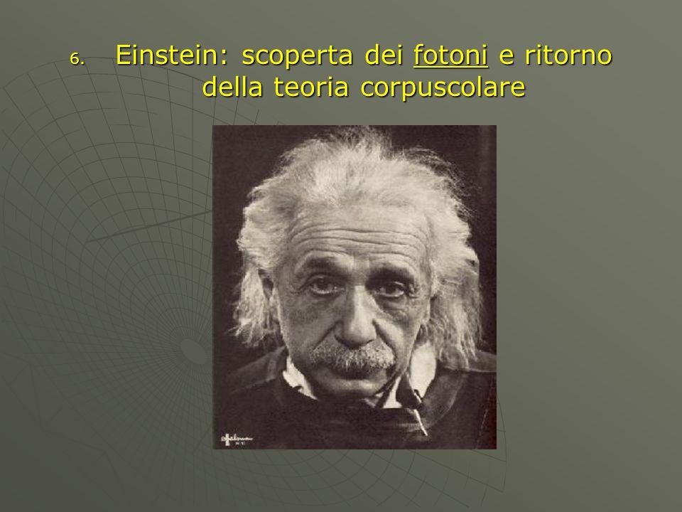 6. Einstein: scoperta dei fotoni e ritorno della teoria corpuscolare