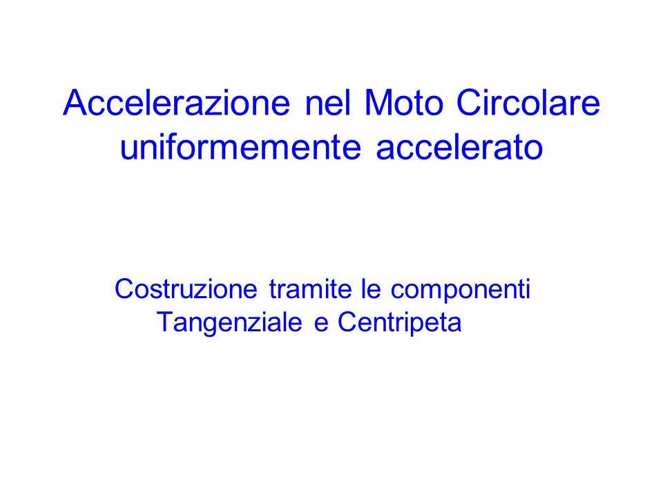 Accelerazione nel Moto Circolare uniformemente accelerato Costruzione tramite le componenti Tangenziale e Centripeta