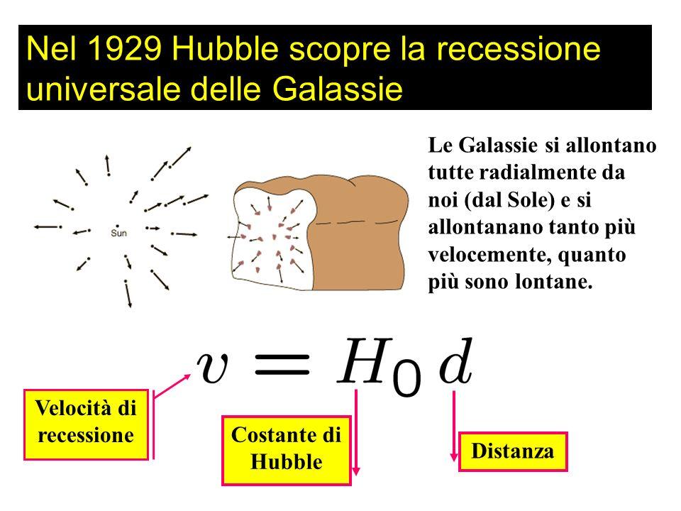 Cosmologia: levoluzione dellUniverso a grande scala LUniverso appare granulare alle scale più basse. La Via Lattea 100.000 anni luce 10 milioni di ann