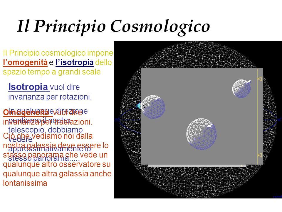 La velocità é.....la derivata della distanza rispetto al tempo quindi La costante di Hubble è in realtà una funzione del tempo è il suo valore al temp