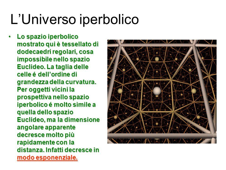 LUniverso sferico Lo spazio sferico mostrato qui é tessellato da dodecaedri regolari. La geometria dello spazio sferico è simile a quella della superf