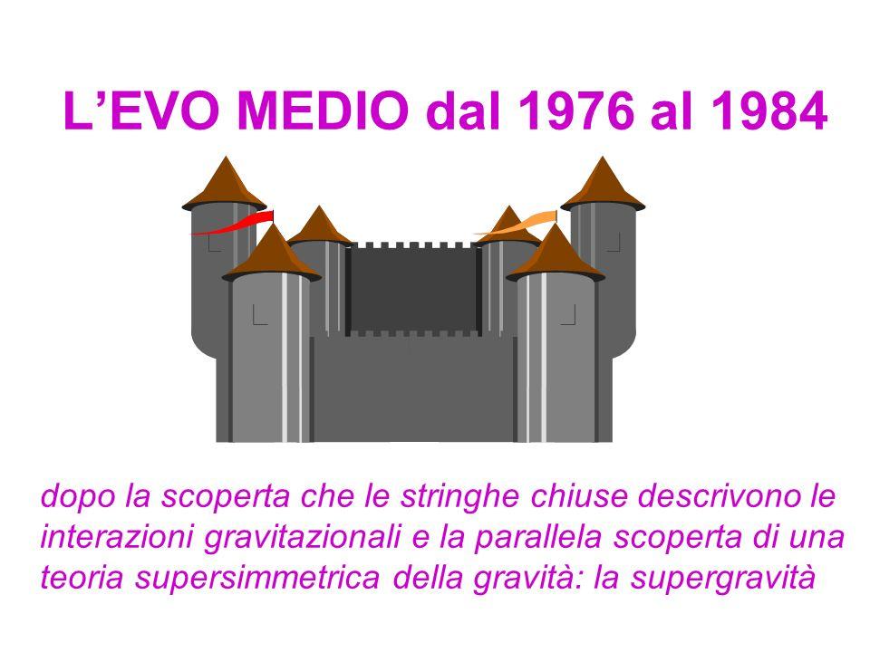 L EVO ANTICO dal 1969 al 1975 durante il quale essa è inventata e pensata come una teoria delle interazioni forti ovvero nucleari
