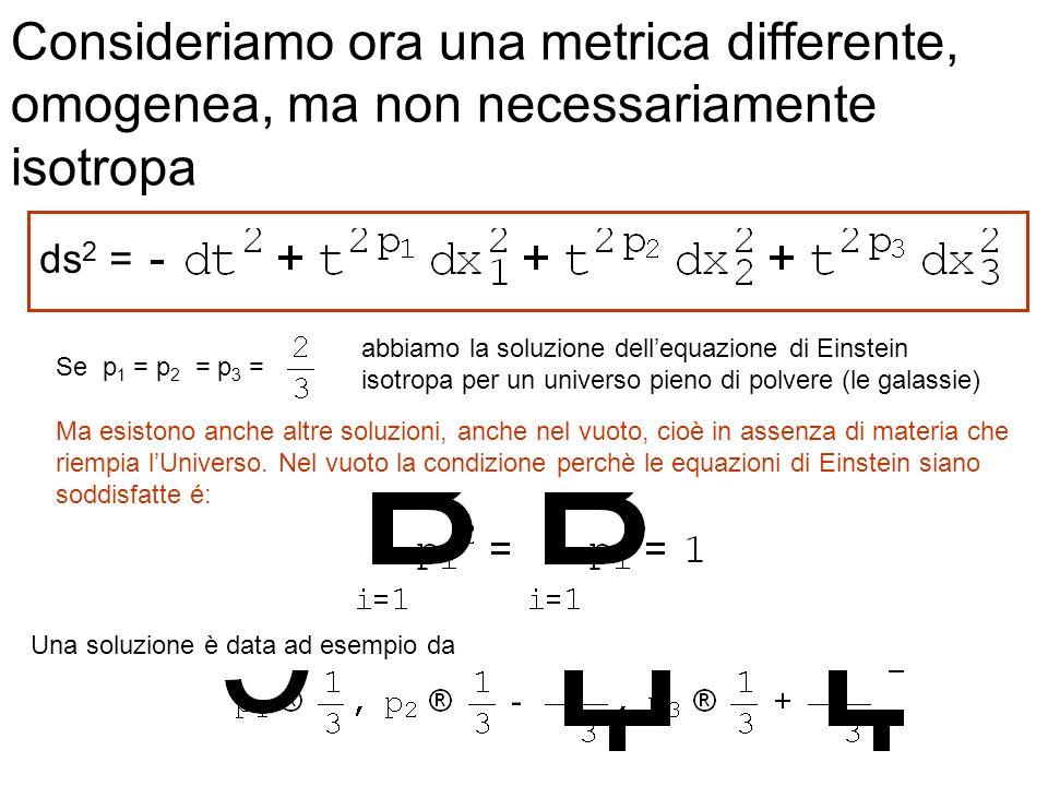 Le superfici (t) sono sferiche, nella metrica La sorgente emette il suo impulso. Osserviamo levoluzione del fronte donda