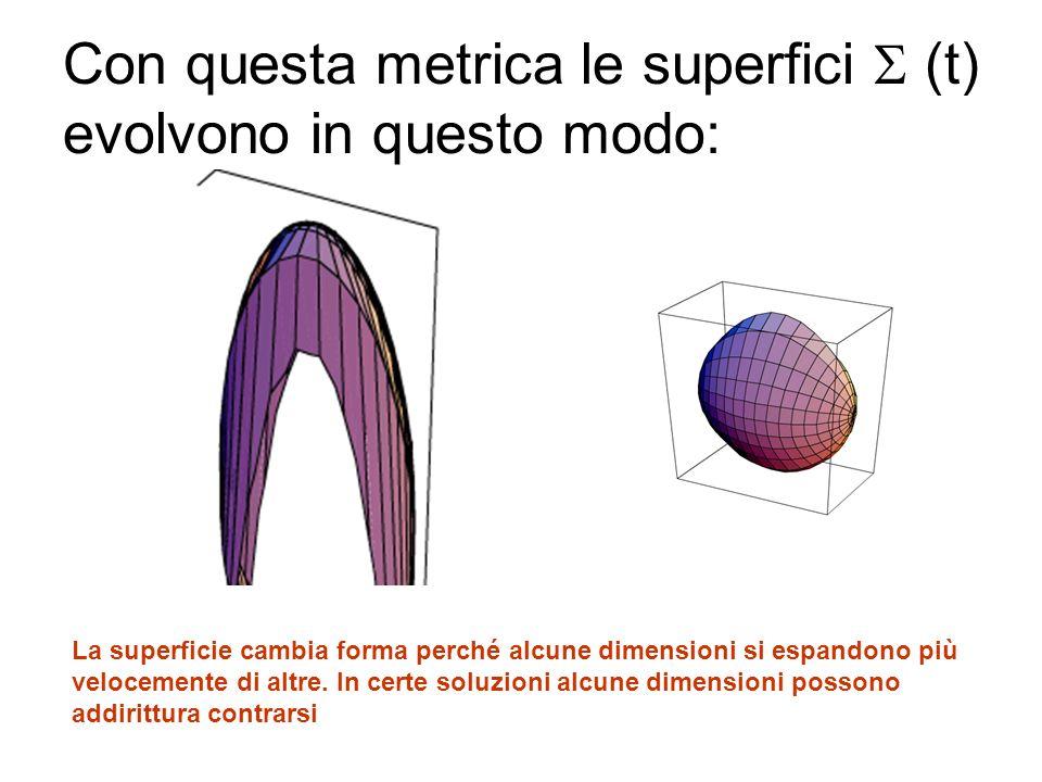 Consideriamo ora una metrica differente, omogenea, ma non necessariamente isotropa ds 2 = Se p 1 = p 2 = p 3 = abbiamo la soluzione dellequazione di E