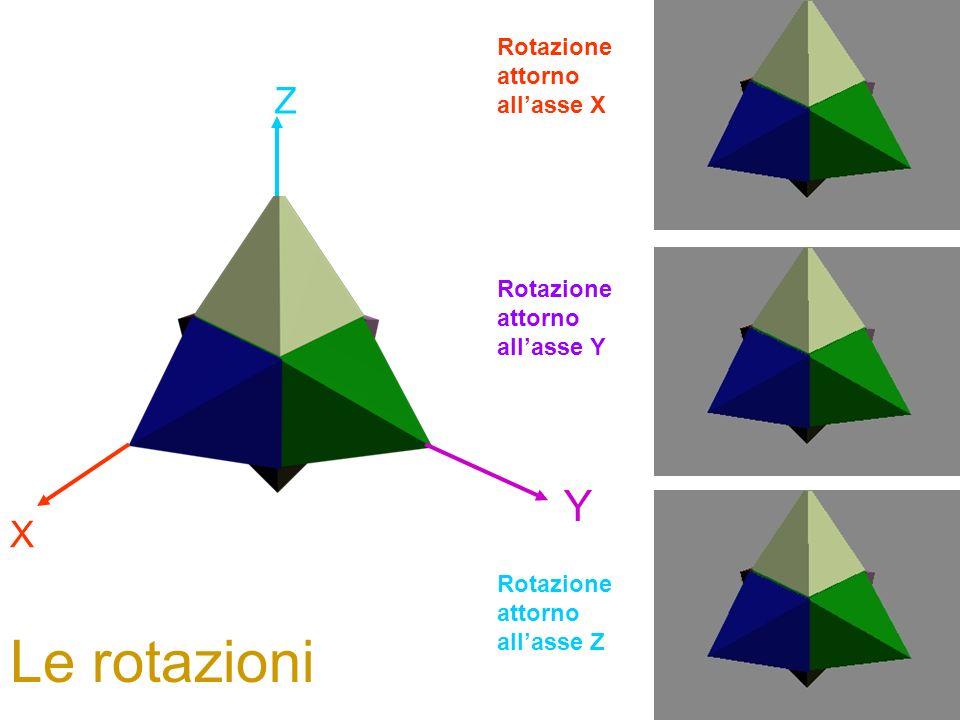 A A R 1 A R2R2 R 3 =R 2 R 1 In genere il prodotto non é commutativo La sequenza delle due trasformazioni: Il prodotto di due elementi del gruppo é....