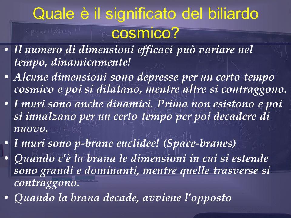 Il bigliardo cosmico Le radici dellalgebra corrispondono o ad elementi fuori diagonale della metrica, ovvero a campi di materia (le p+1 forme che si a
