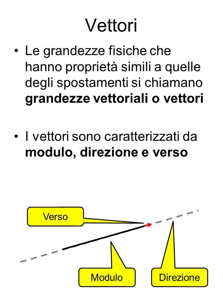 Vettori Le grandezze fisiche che hanno proprietà simili a quelle degli spostamenti si chiamano grandezze vettoriali o vettori I vettori sono caratteri