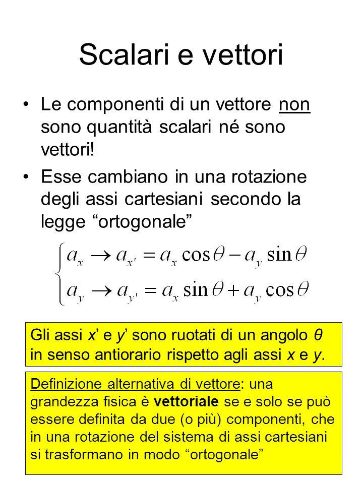 Scalari e vettori Le componenti di un vettore non sono quantità scalari né sono vettori! Esse cambiano in una rotazione degli assi cartesiani secondo