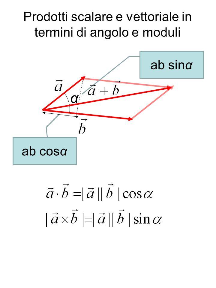 Prodotti scalare e vettoriale in termini di angolo e moduli α ab sinα ab cosα