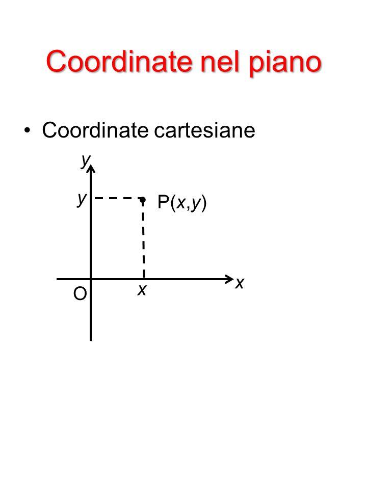 Modulo del vettore in componenti cartesiane axax ayay x y Modulo del vettore Il modulo di un vettore si scrive o tra barre verticali o, in casi particolari (g, r, ), con il simbolo senza la freccia
