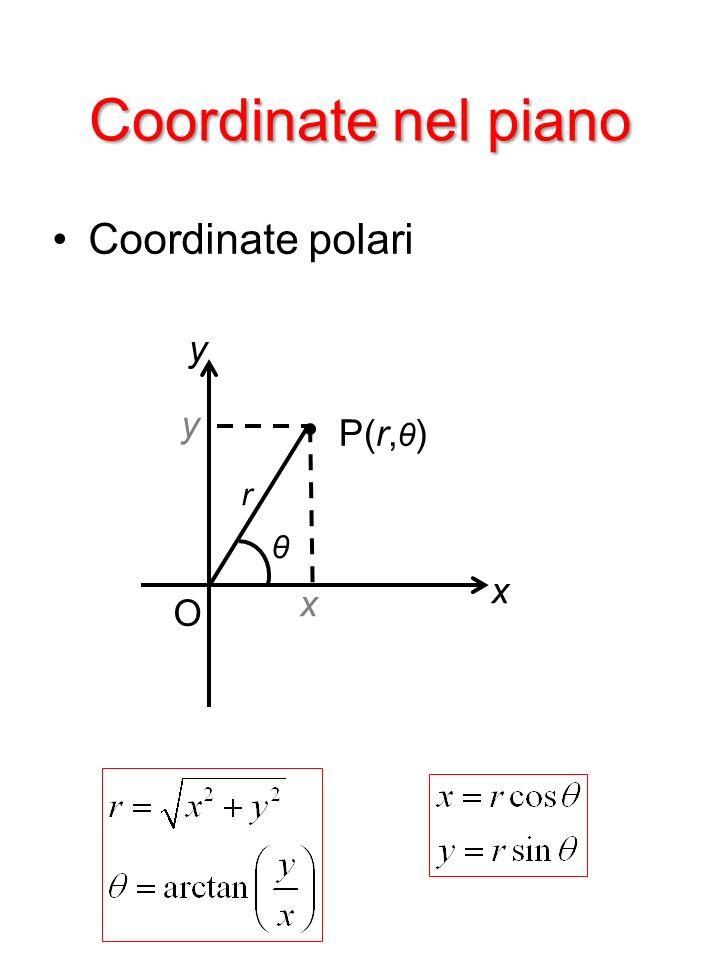 Coordinate nel piano Coordinate polari y O y P(r, θ ) x x r θ