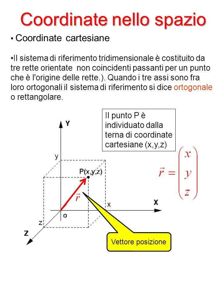 Coordinate nello spazio Il punto P è individuato dalla terna ( dove: raggio vettore distanza zenitale azimut La terna ( ) è legato alla terna (x, y, z) dalle seguenti espressioni: x= sen cos y= sen sen z= cos Coordinate sferiche