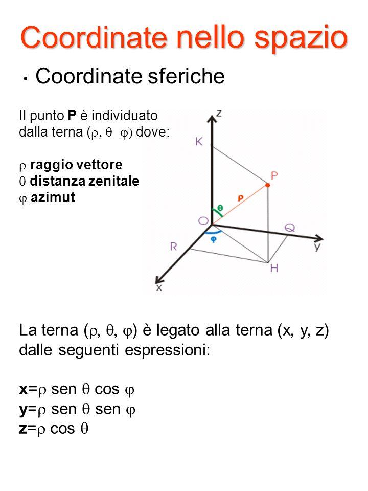Coordinate nello spazio Il punto P è individuato dalla terna ( dove: raggio vettore distanza zenitale azimut La terna ( ) è legato alla terna (x, y, z