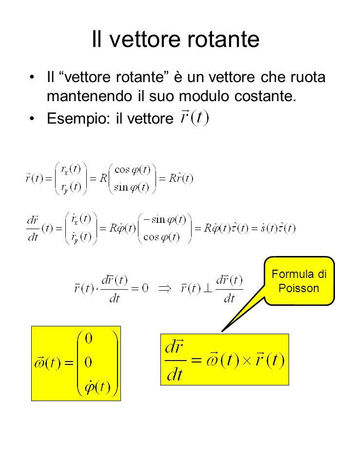 Moto vario qualunque Traiettoria Cerchio osculatore in P P C Centro di curvatura Raggio di curvatura Versore normale Versore tangente Versore binormale ρ s(t)s(t) Ω