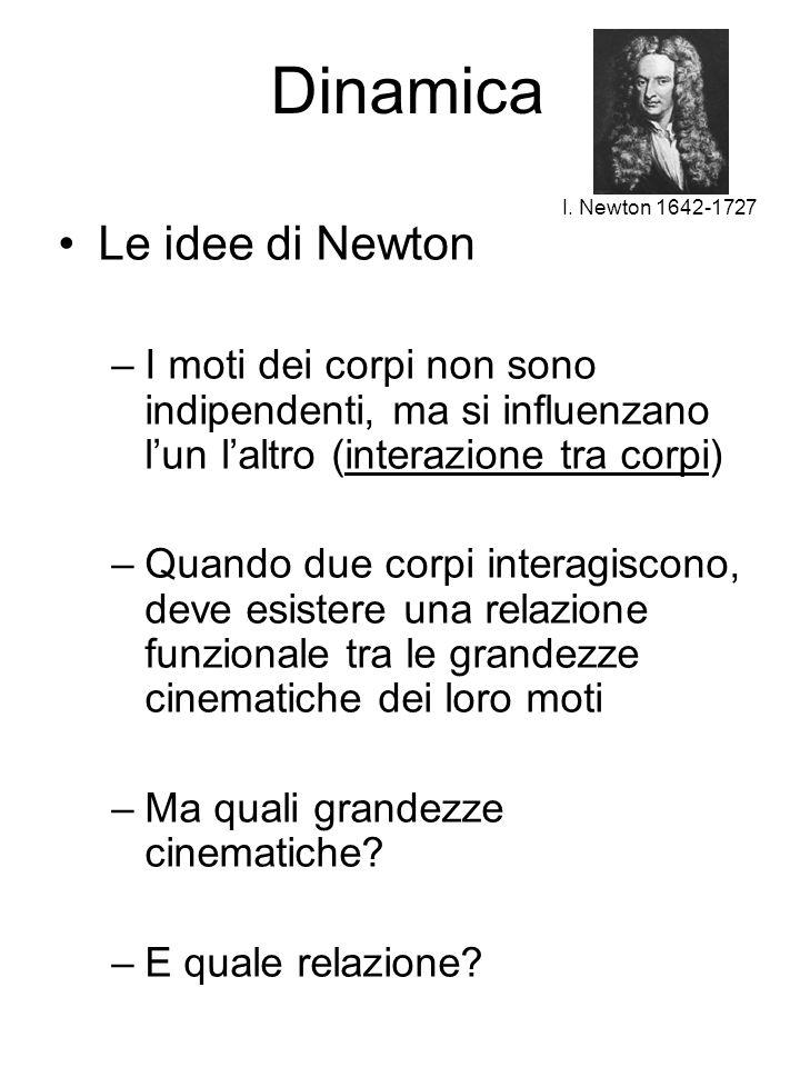 Dinamica Le idee di Newton –I moti dei corpi non sono indipendenti, ma si influenzano lun laltro (interazione tra corpi) –Quando due corpi interagisco