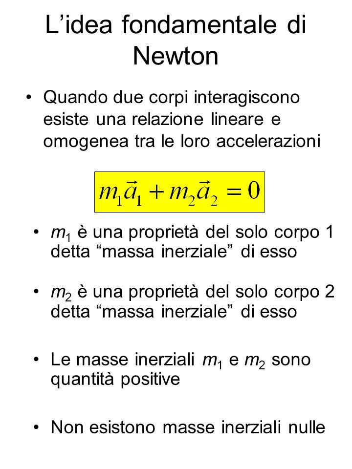 Lidea fondamentale di Newton Quando due corpi interagiscono esiste una relazione lineare e omogenea tra le loro accelerazioni m 1 è una proprietà del