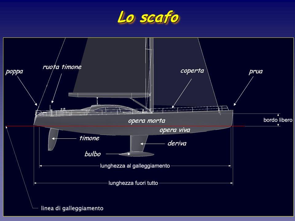 Lo scafo pruapoppa opera viva opera morta deriva bulbo timone ruota timone coperta