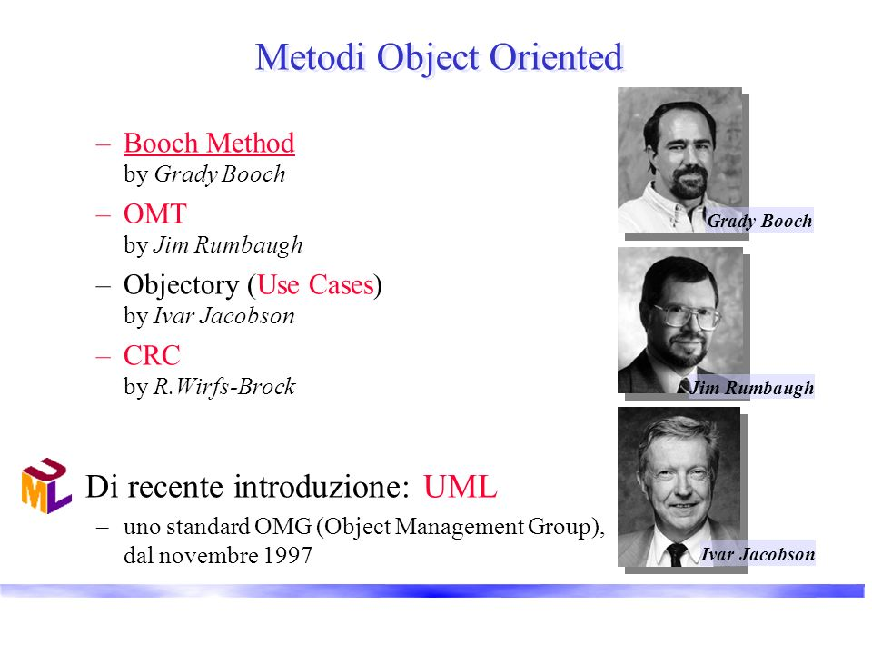 Metodi Object Oriented –Booch Method by Grady Booch –OMT by Jim Rumbaugh –Objectory (Use Cases) by Ivar Jacobson –CRC by R.Wirfs-Brock Di recente intr