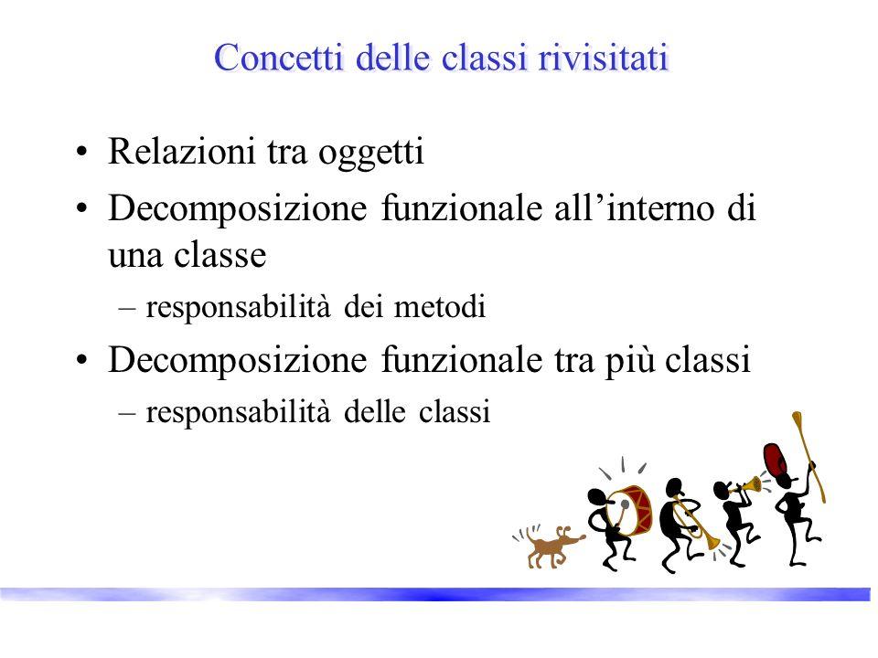 Concetti delle classi rivisitati Relazioni tra oggetti Decomposizione funzionale allinterno di una classe –responsabilità dei metodi Decomposizione fu