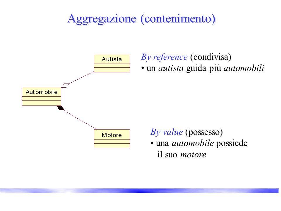 Aggregazione (contenimento) By reference (condivisa) un autista guida più automobili By value (possesso) una automobile possiede il suo motore