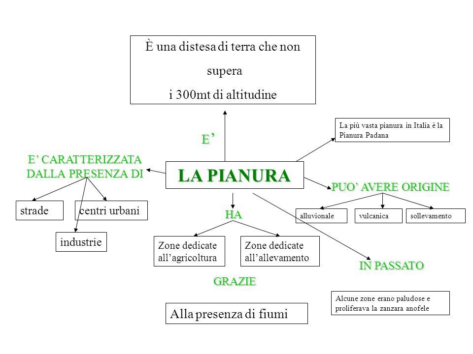 LA PIANURA È una distesa di terra che non supera i 300mt di altitudine La più vasta pianura in Italia è la Pianura Padana strade industrie centri urba