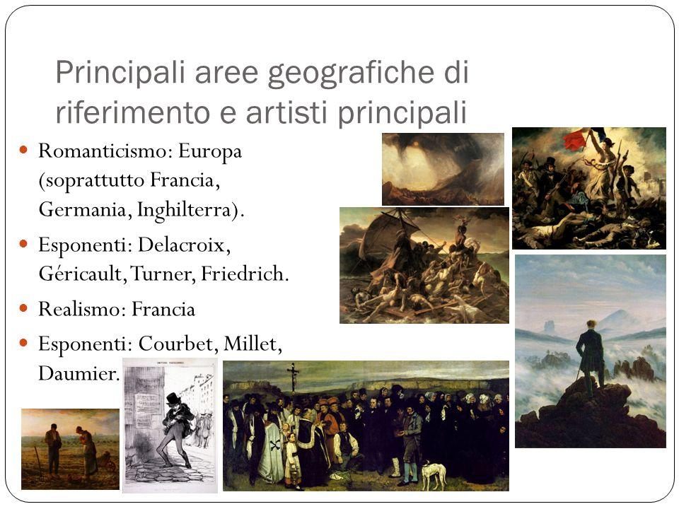 Principali aree geografiche di riferimento e artisti principali Romanticismo: Europa (soprattutto Francia, Germania, Inghilterra). Esponenti: Delacroi