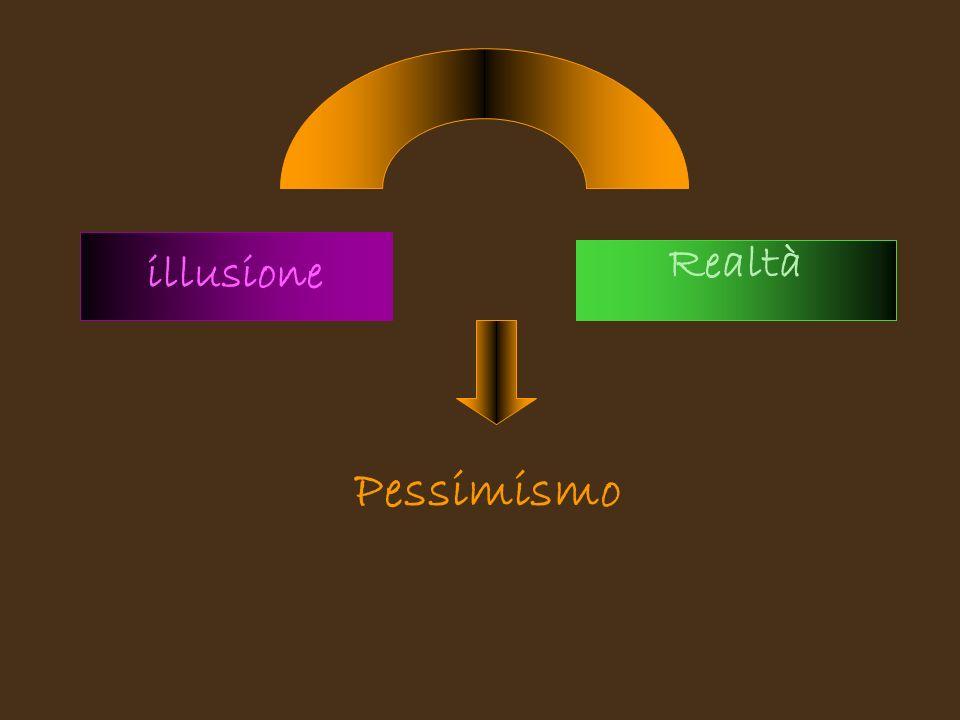 illusione Realtà Pessimismo
